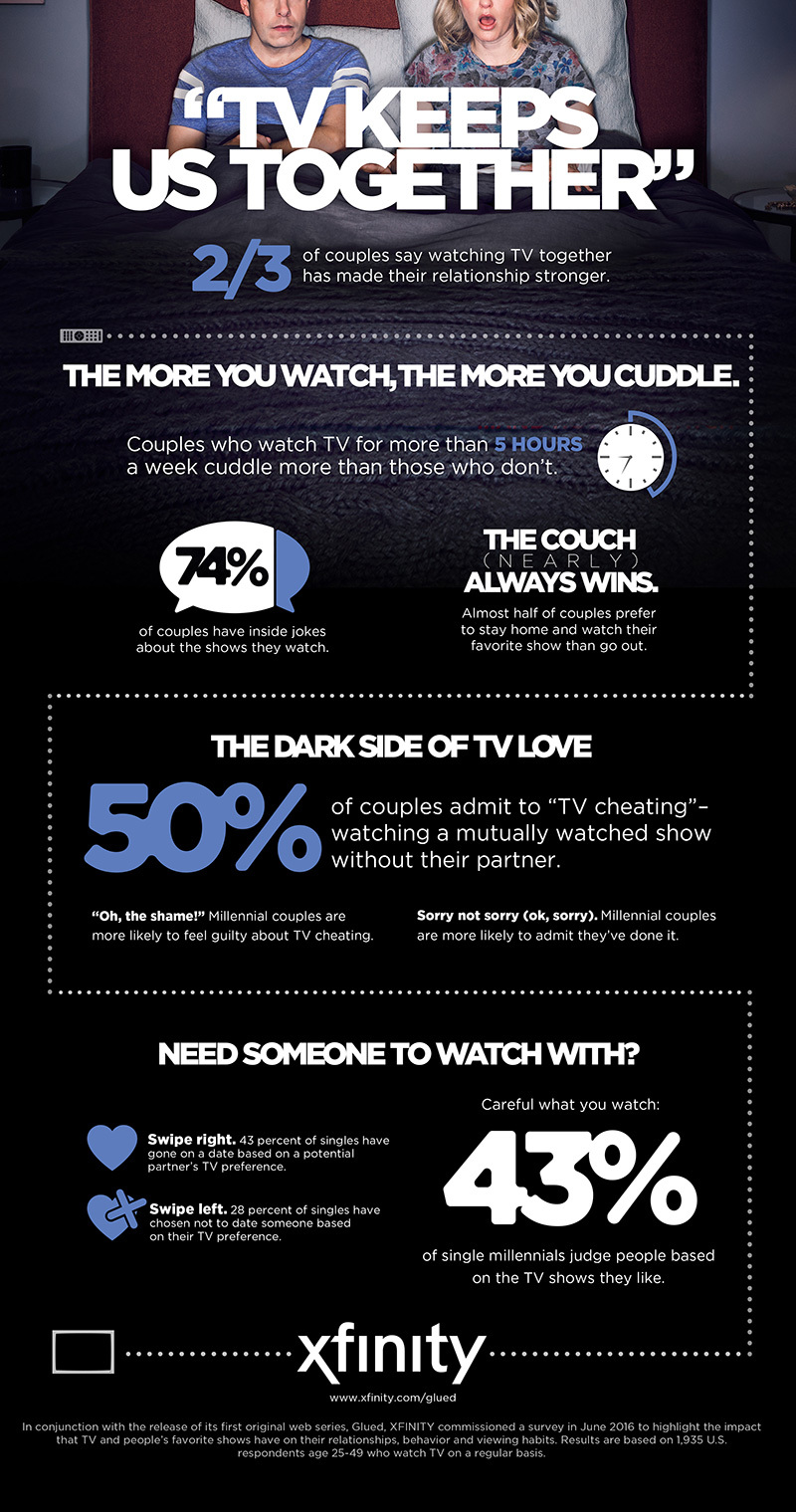 Xfinity TV Relationship Infographic
