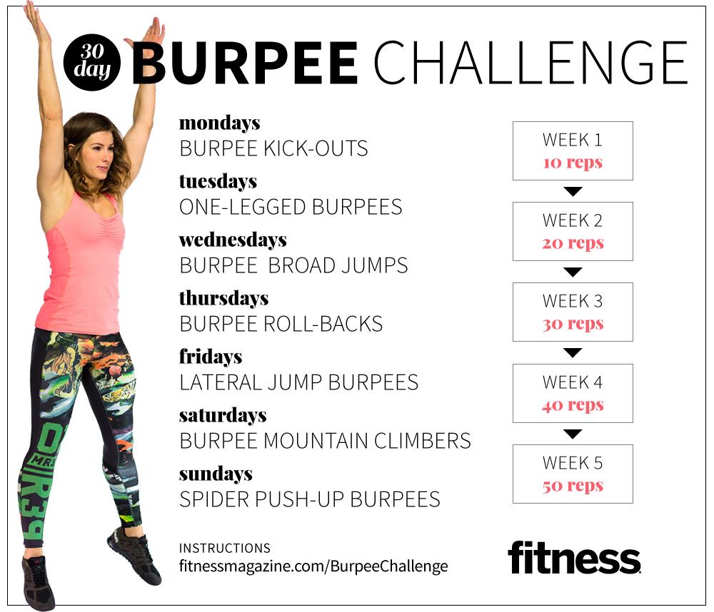 30-Day Challenge: Burpee Challenge | Fitness Magazine