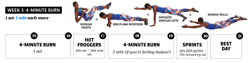 Workout For Abs And Sides