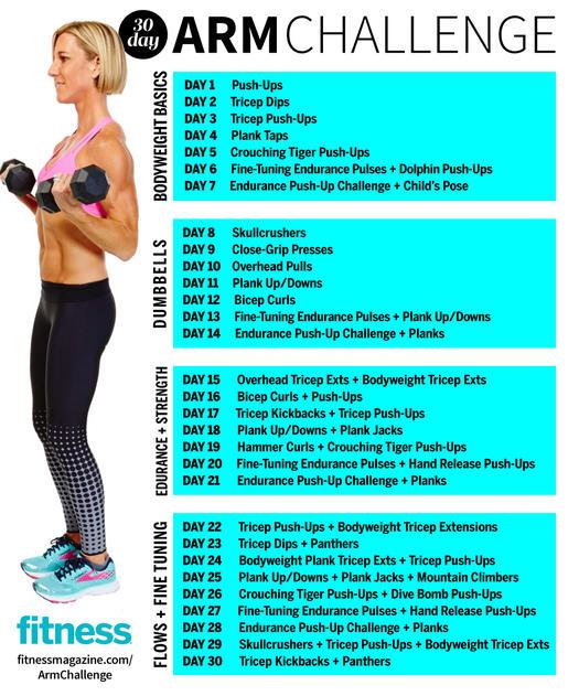 30 day arm challenge fitness magazine