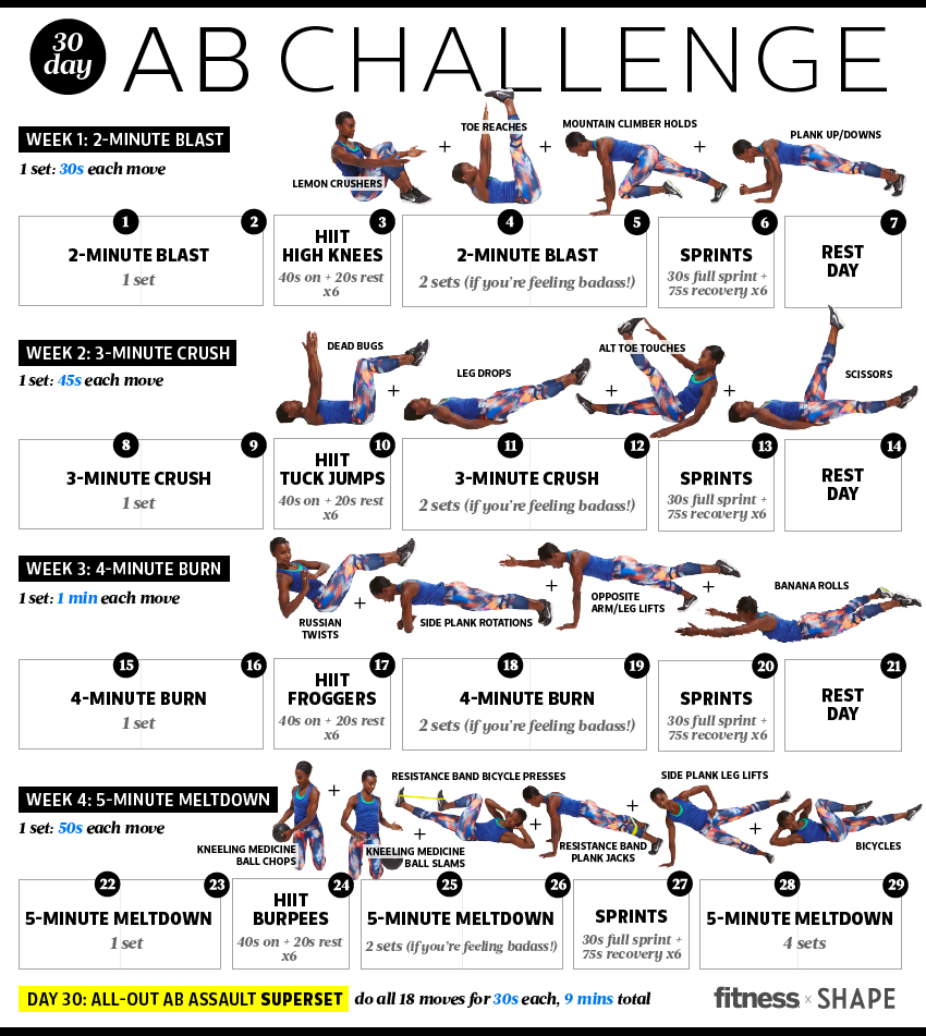 Ilates Monthly Calendar Results : Day ab challenge for flatter abs fast fitness magazine